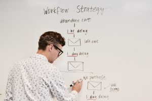 Personalizing emails and abandon cart workflow